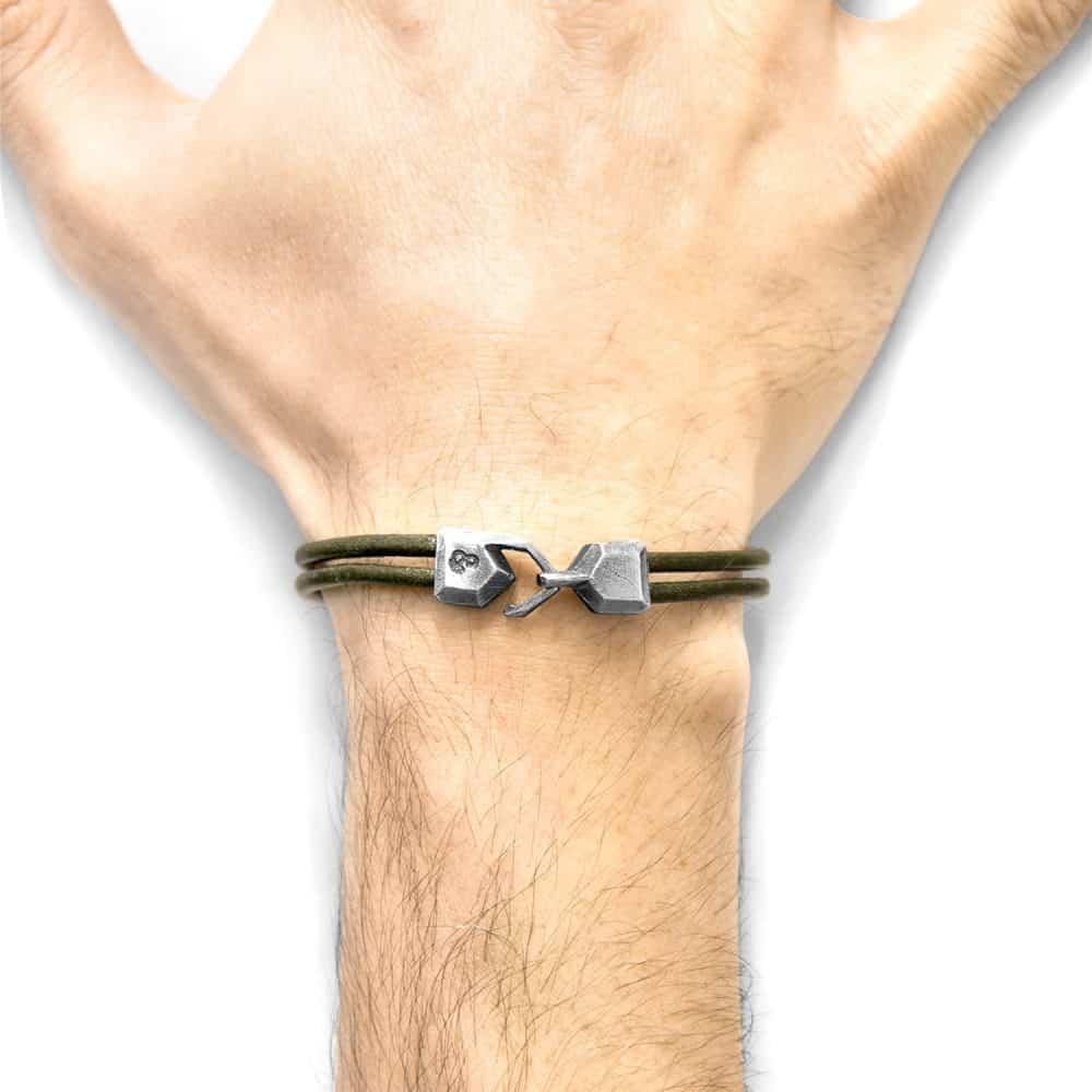 Ac.di .Crvv As Worn Wrist Eco Friendly Products