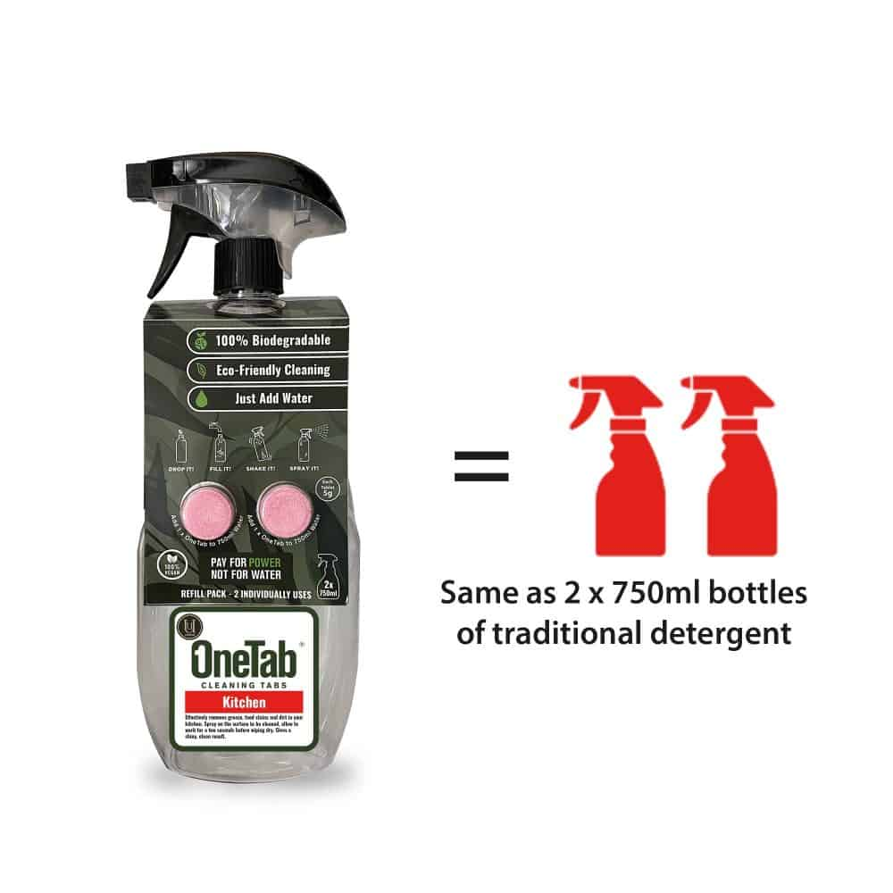Uuonetab Bottle Equals Kitchen Eco Friendly Products